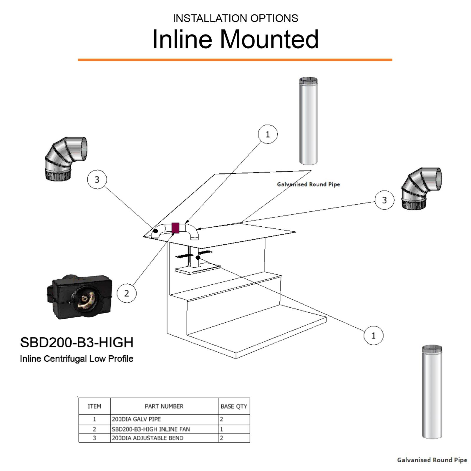 Range hood installation ducting options - inline mounted
