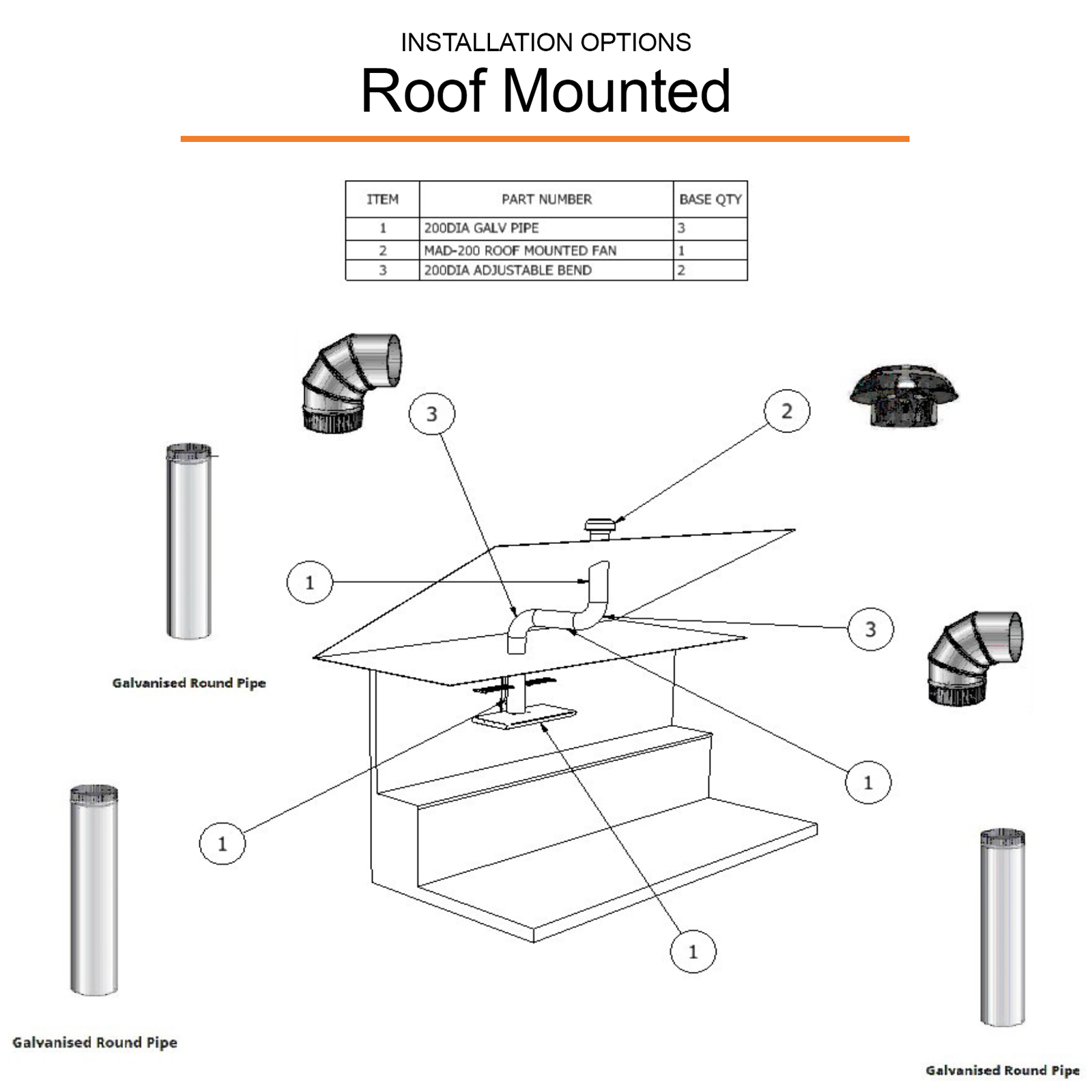 Range hood installation ducting options - roof mounted